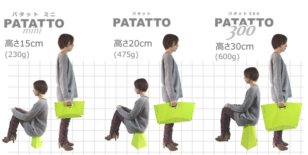 http://www.solcion.jp/product/img/patatto/compare_3.jpg